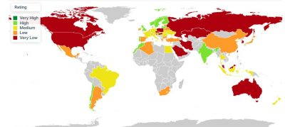 gráfica países ccpi 2020